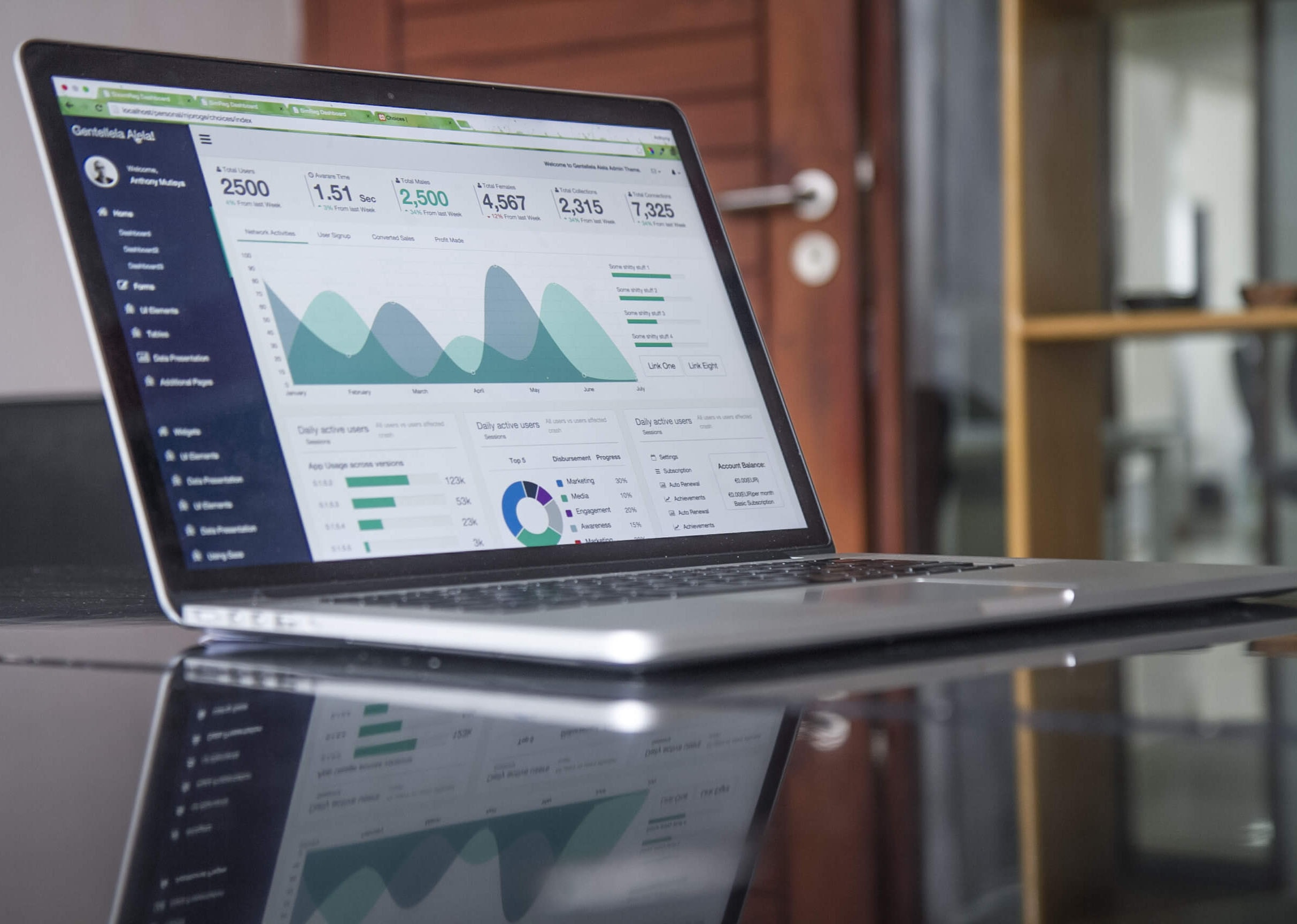 Budgeting on a Mac for Business