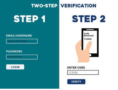 two-step-verification-instructions