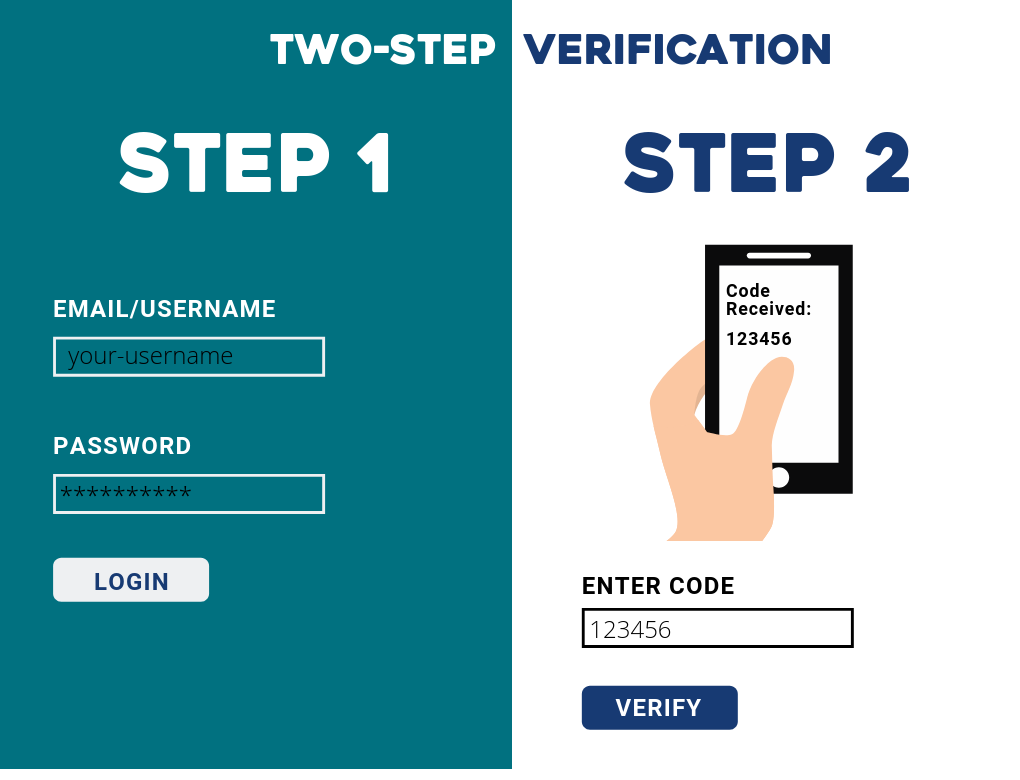 Keep Your Accounts Safe with Two-Step Verification